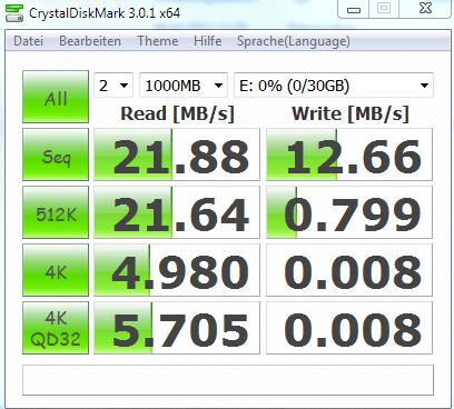 sd karte geschwindigkeit SD Karte Class 2 oder Class 10   Ist Geschwindigkeit alles?